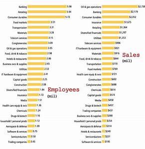 The World's Largest Public Companies