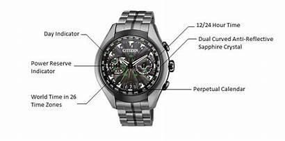 Citizen Wave Satellite Air Eco Drive 53e