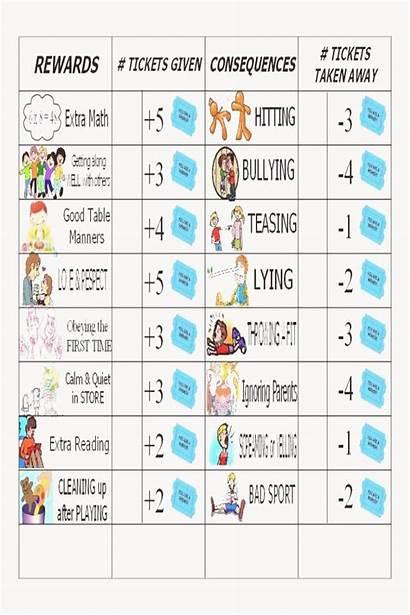 Behavior Chart Reward Chore Charts Child Preschool