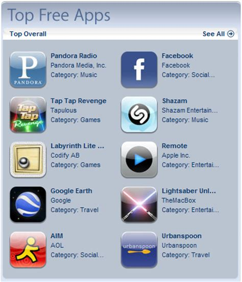 free paid iphone apps apple lists top free and paid iphone apps lifehacker