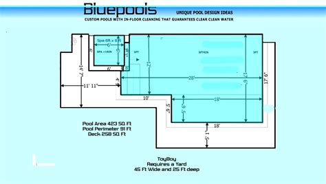 pool dimensions in ground pool design