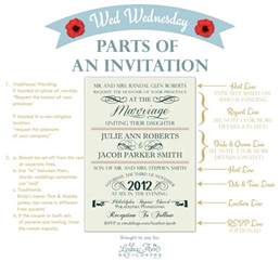 make your own wedding invitations 3 reasons why wedding invitation wording is important
