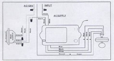 Fan Receiver Wiring Diagram by I Bought A New Ceiling Fan With A Light That Has A Wired