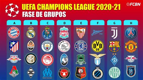 Like this they remain the groups of the UEFA Champions ...