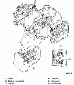 Ej20 Engine Diagram