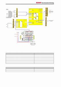 Circuit Examples  Application Guide Twinsafe