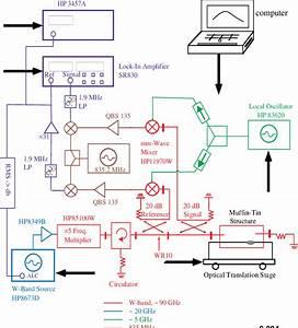 Block Diagram Of Mm