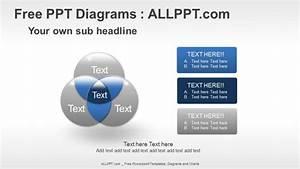Venn Diagrams Relationship Ppt Diagrams   Download Free