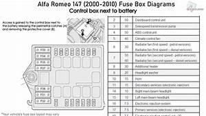 Alfa Romeo 147  2000-2010  Fuse Box Diagrams