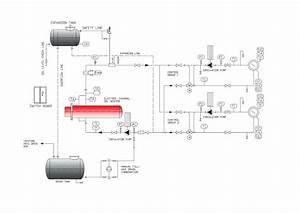 Electro Fluid Heater - Gesab