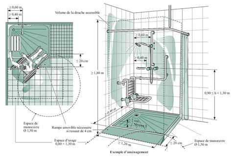 siege salle de bain leroy merlin comment ça marche installations sanitaires accessibles