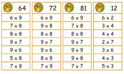 plus de 1000 id 233 es 224 propos de les tables sur mandalas range coupon et points 224 relier