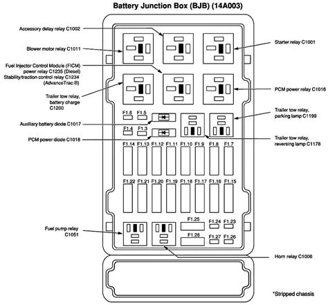 E 450 Fuse Box Diagram by 2013 Ford E 450 Fuse Box Diagram Auto Electrical Wiring