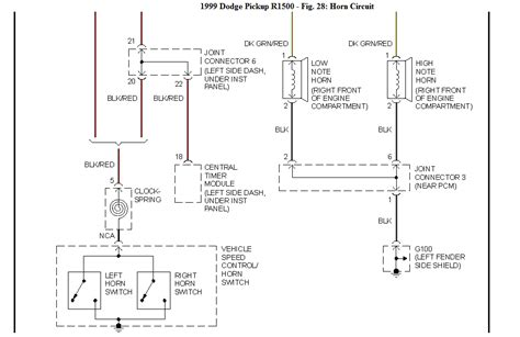1999 Dodge Fuse Diagram by Looking For A Layout Diagram For The Fuses In A 1999 Dodge