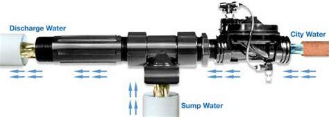 Hi & Dry Waterpowered Backup Sump Pump  #1 In Emergency