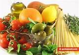 Самые быстрые эффективные диеты отзывы похудевших