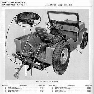 Diagram Jeep Cj3b