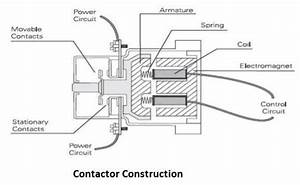 Contactor Construction  U0026 Operating Principle  U2013 Electrical