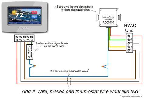 Intertherm 7 Wire Thermostat Wiring Diagram by Termostatos Modelos De Circuitos Y Sus Conexiones Pdf