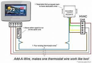 Termostatos  Modelos De Circuitos Y Sus Conexiones  Pdf