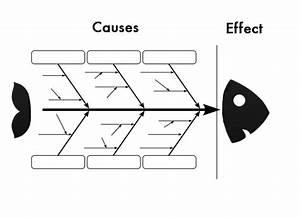 Diagram Fishbone