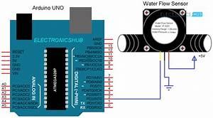 Arduino Water Flow Sensor Interface