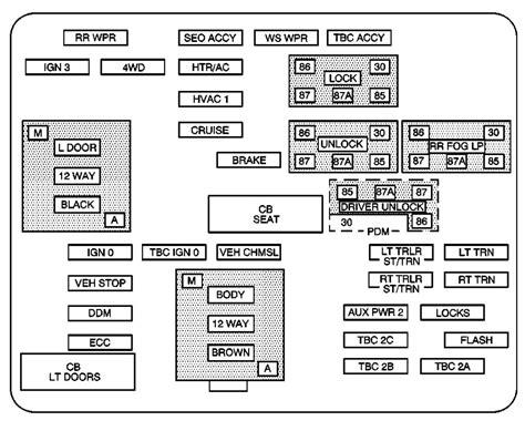 Gmc Sierra Fuse Box Diagram Wiring Library