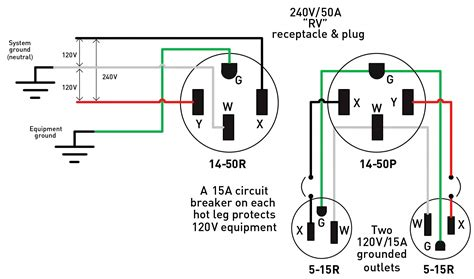 wire diagram  amp cord wiring diagram