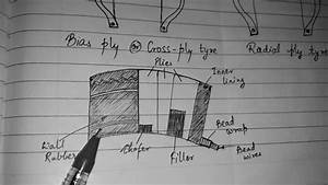 Tyre Construction - Cross Or Bias Ply And Radial Ply  Simplified Sketch