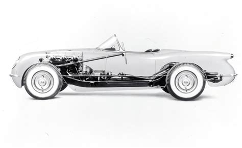 History Of The Chevy Corvette by This Is The History Of The Chevy Corvette Squeezed Into 10