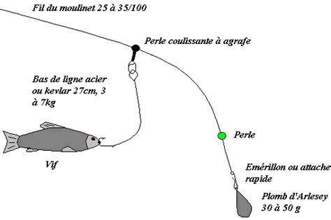 Définitions amorce dictionnaire de français larousse