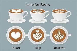 Kaffeetasse Mit Herz : latte kunst grundlegende kaffeetasse mit herz download der premium vektor ~ Yasmunasinghe.com Haus und Dekorationen