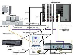 Home Electrical Wiring Diagram Visit The Following Link For by Home Theater Wiring Diagram Click It To See The Big 2000