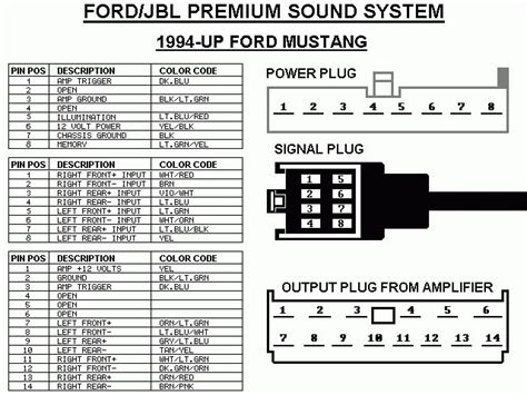Ford Stereo Wiring Diagram Schematics