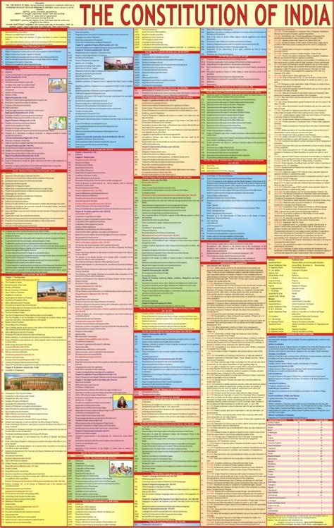 constitution  india paper print educational posters