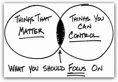 Control Focus Things Matter Should Matters Cannot