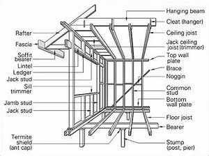 Timber Framing Terms
