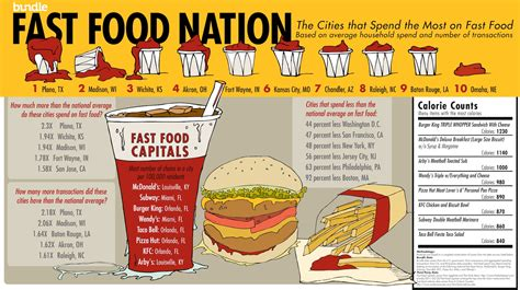 cuisine fast food around the at penn state experiencing ethnic foods