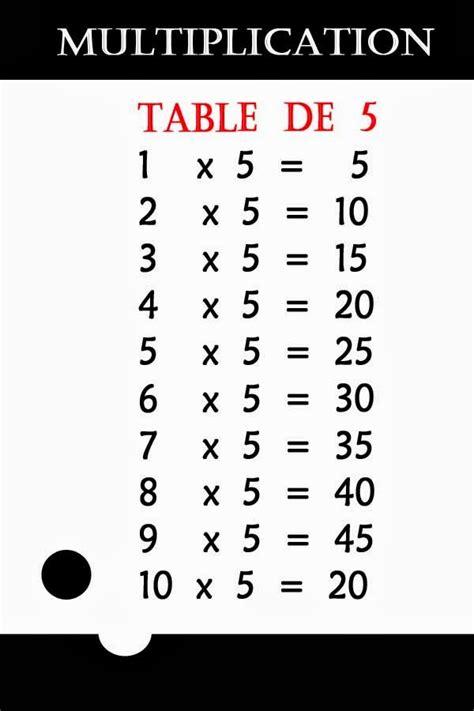 calcul mental tables de multiplication poster fmr table de 5 multiplication calcul mentale