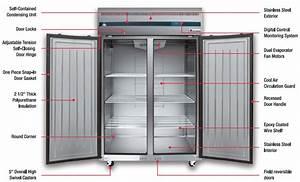 Refrigeration From Everest