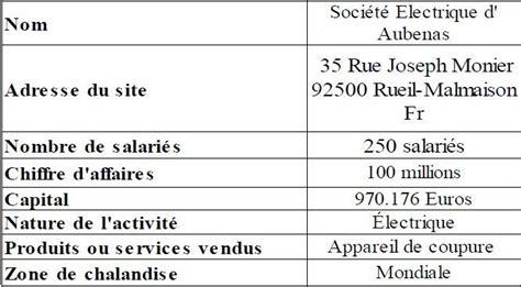société générale siege social la structure et l 39 organisation de l 39 entreprise