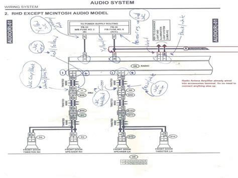 Subaru Forester Stereo Wiring Diagram Forums