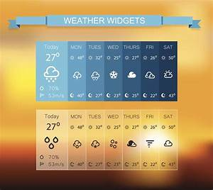 A Detailed List Of All Weather Symbols And Their Exact