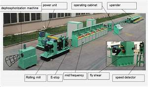 Process of cold rolled ribbed bar and wire machine ...