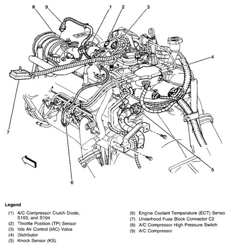 1998 Chevy S10 Vacuum Diagram by I 1998 S10 Blazer With Freeze Frame Ect Reading Of