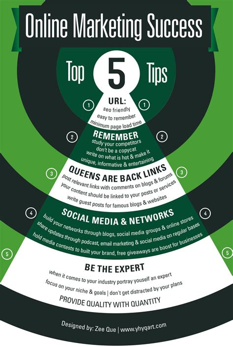 Marketing Tips by Infographic Five Tips For Marketing Success