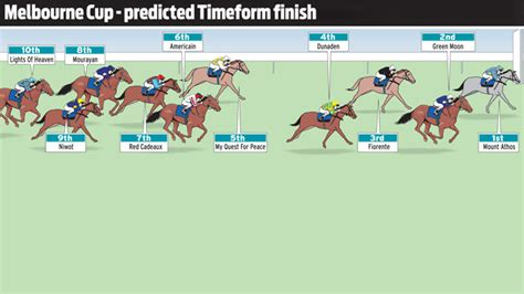 Melbourne Line Up by Melbourne Cup Line Up