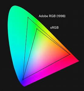 Color Models And Color Spaces