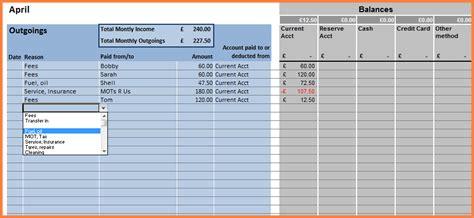 Budget sheet excel template