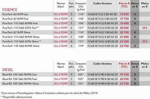 Citroën C5 Aircross Prix Ttc : prix citro n c3 aircross nouveaux moteurs et tarifs en hausse l 39 argus ~ Medecine-chirurgie-esthetiques.com Avis de Voitures